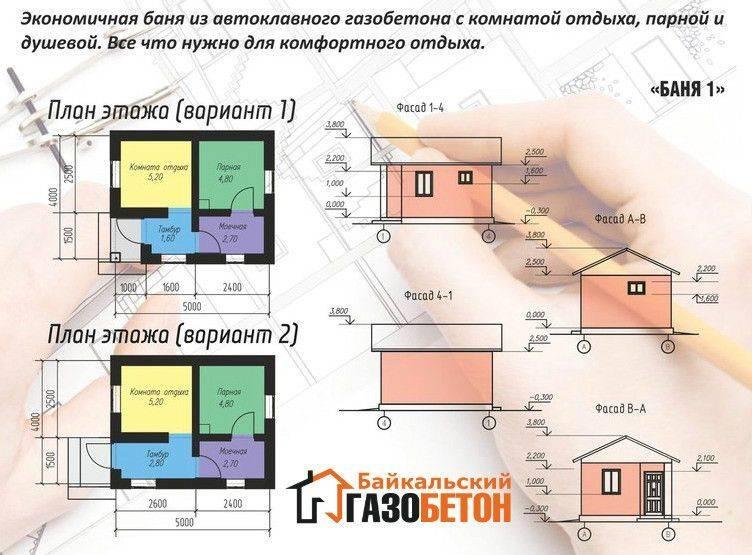 Дом из газобетона своими руками: этапы возведения
