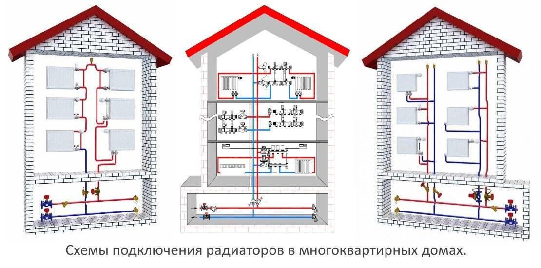 Подробно про индивидуальное отопление в многоквартирном доме