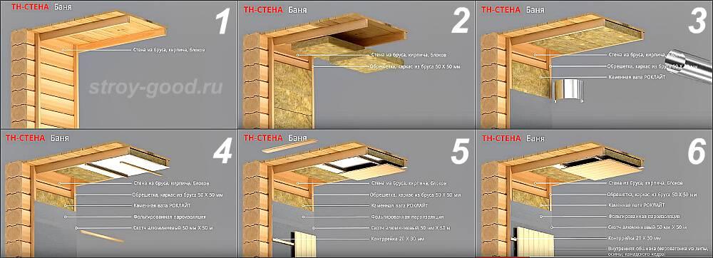 Как утеплить потолок в бане, чтобы пар грел тело, а не крышу