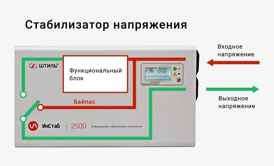 Подключение однофазных стабилизаторов напряжения – самэлектрик.ру