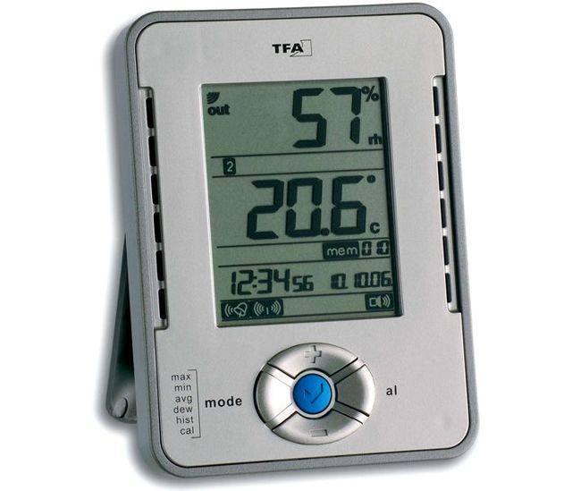 Как и чем измерить влажность воздуха в квартире: приборы и способы измерения, меры по оптимизации
