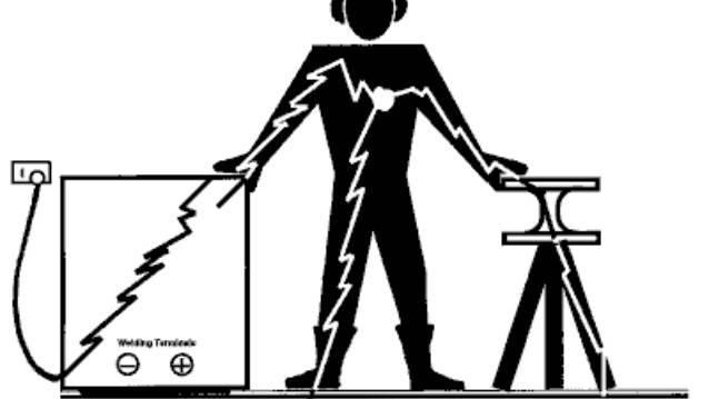 Всё о утечке тока на землю