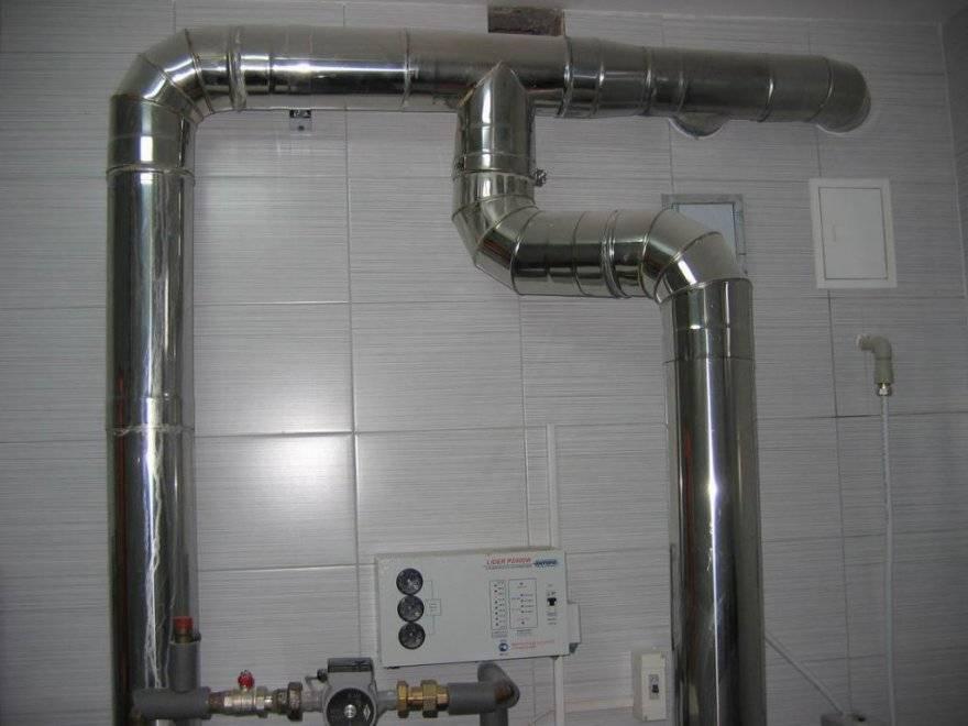 Дымоходы для котла и газовой колонки