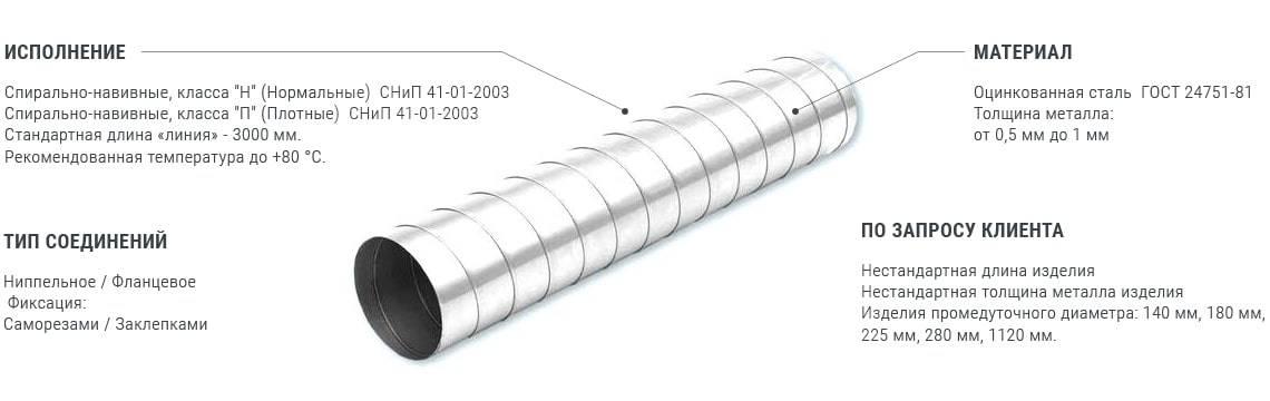 Почему воздуховоды вентиляции имеют круглую и прямоугольную форму: выбираем воздуховод: круглый или прямоугольный – почему воздуховоды вентиляции имеют круглую и прямоугольную форму? — ooo-konditsion