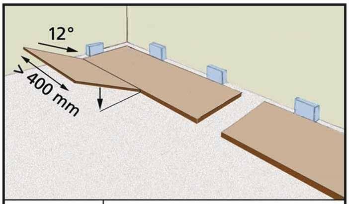 Технология палубной укладки ламината