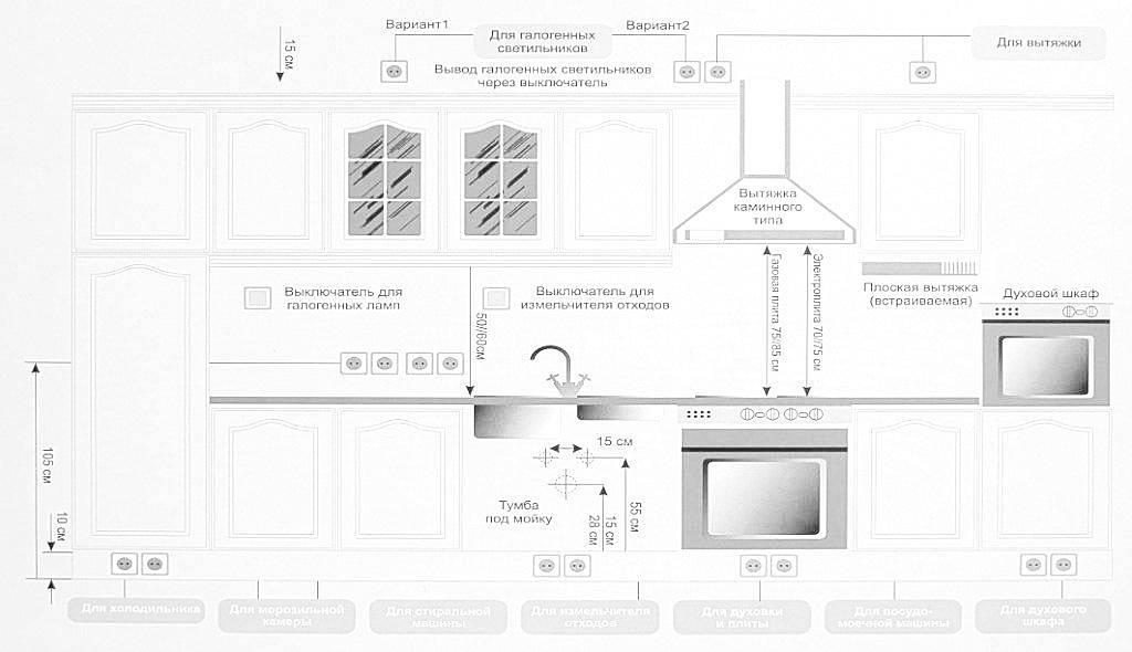 Расположение розеток на кухне: высота размещения, сколько и где нужно, фото, схемы
