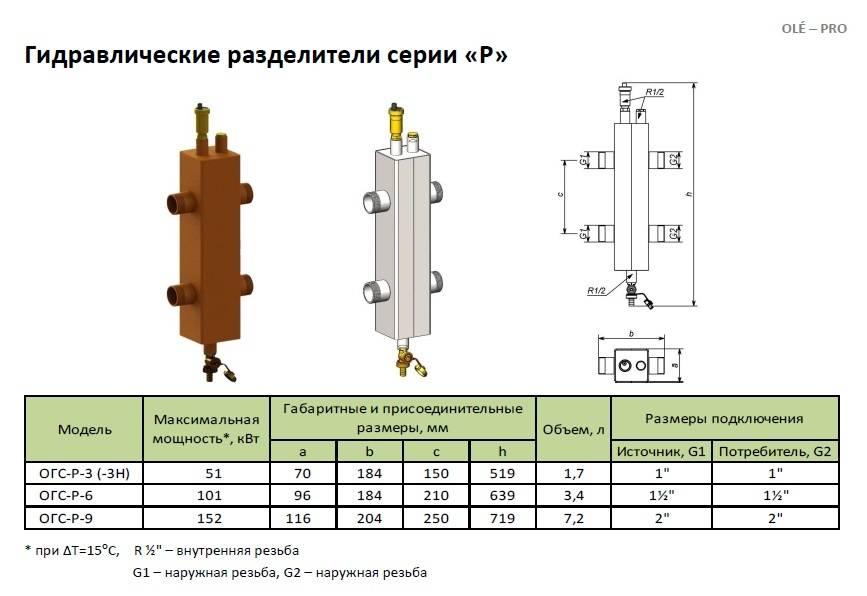 Схема изготовления самодельной гидрострелки для отопления