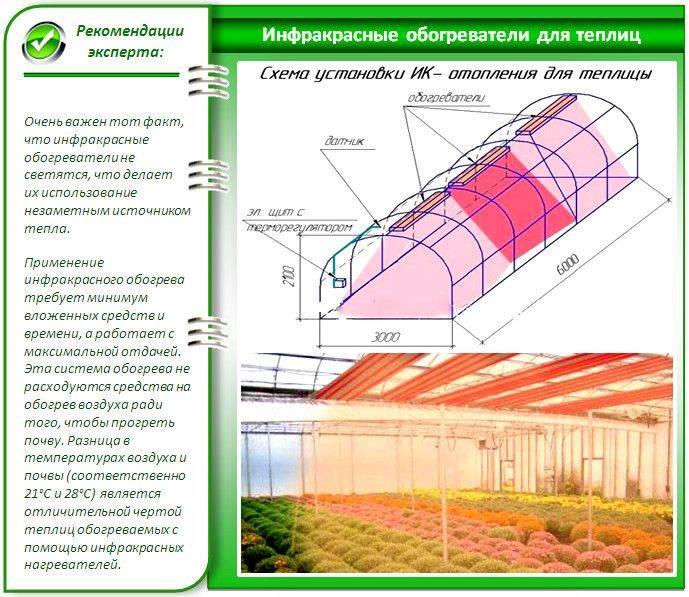 Термопривод для теплиц своими руками: автоматическое открывание форточек, вентиляция и проветривание, варианты исполнения русский фермер