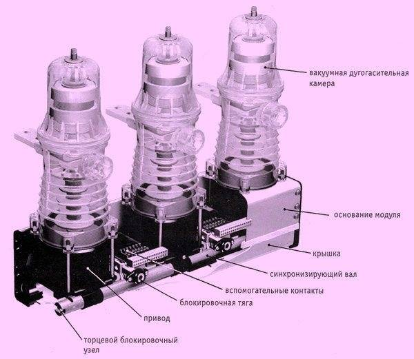 Вакуумные выключатели: устройство, принцип работы, установка