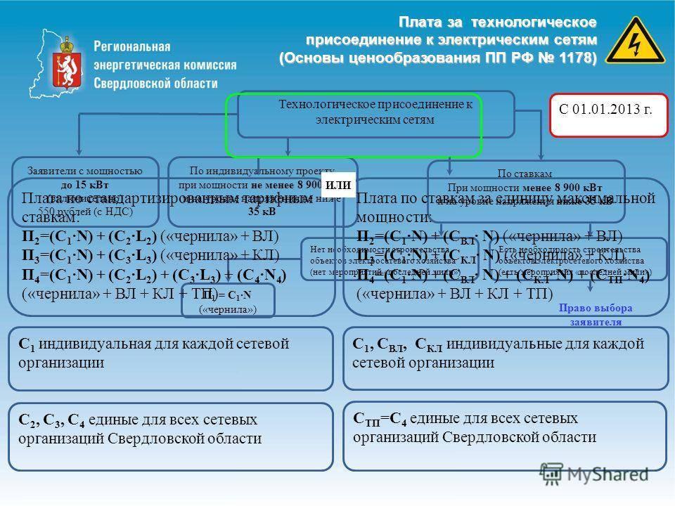 Технические условия на подключение газа: стоимость, пошаговая инструкция, полезные советы