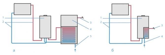 Одноконтурная система отопления – особенности монтажа и