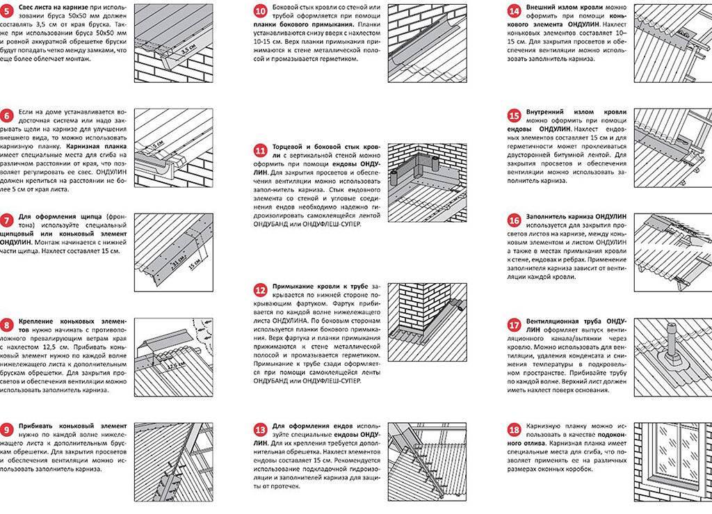 Прозрачный шифер: виды, технические параметры, инструкция по монтажу