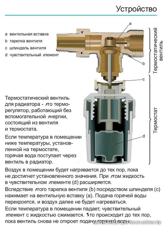 Как установить терморегулятор на батарею отопления - краткое руководство