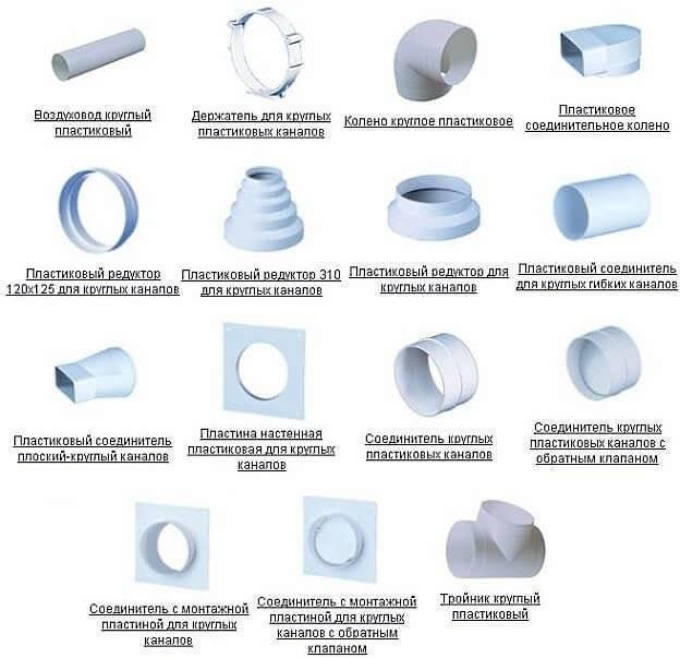 Назначение и особенности основных видов системы вентиляции