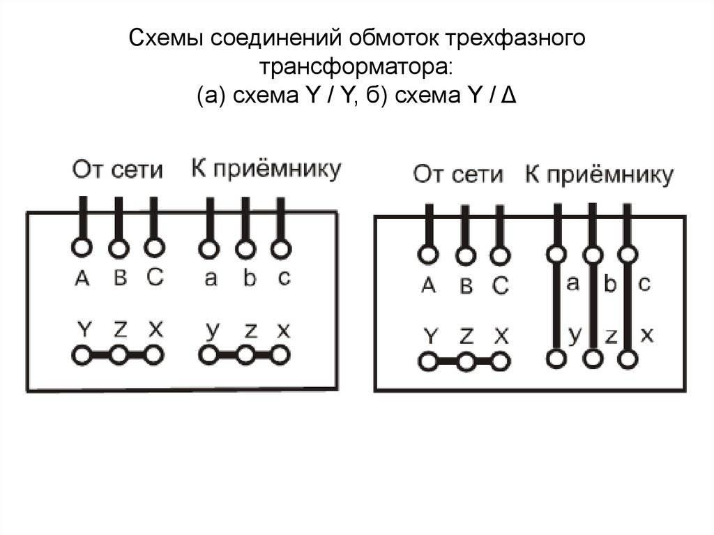Трехфазные и однофазные трансформаторы: устройство, принцип работы, виды