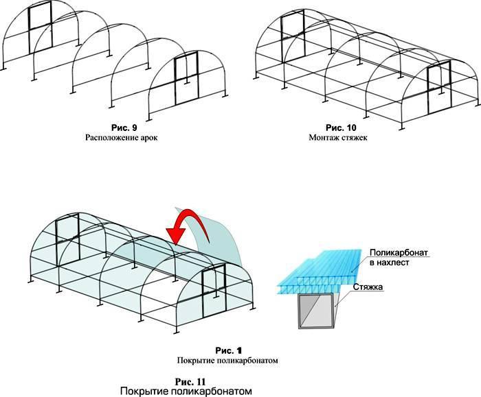 Вентиляция в теплице: варианты устройства