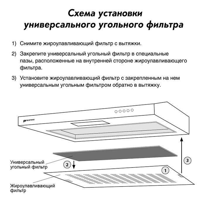 Характеристики и особенности угольного фильтра для кухонной вытяжки