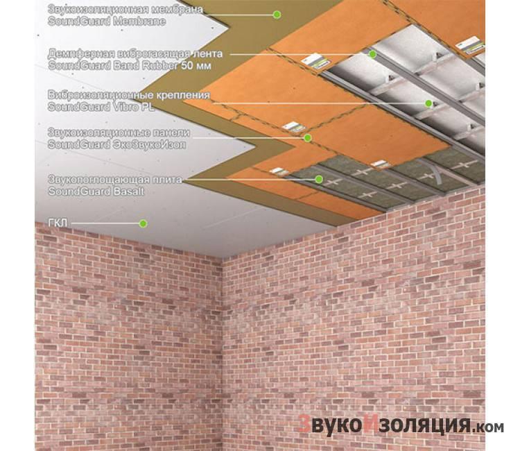 Звукоизоляция потолка в квартире своими руками