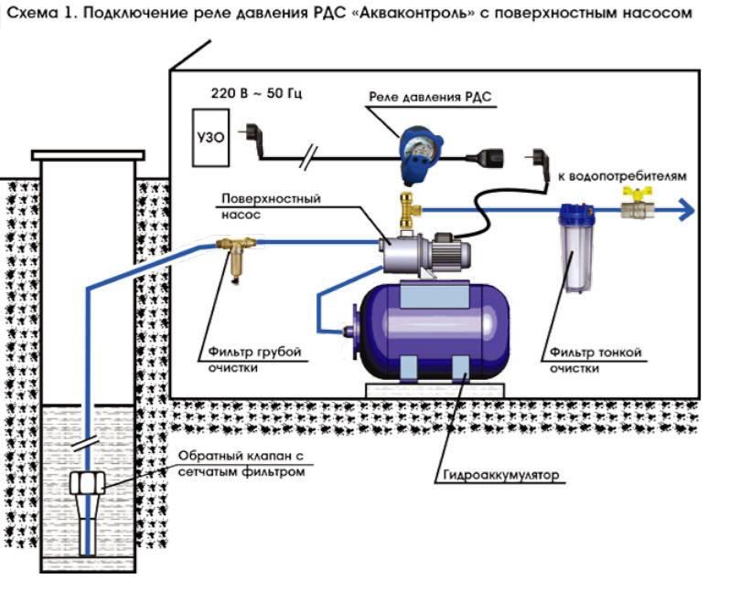 Как отрегулировать редуктор давления воды?