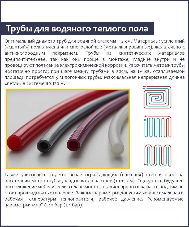 Топ-11 лучших терморегуляторов для теплого пола: рейтинг + советы, какой лучше выбрать терморегулятор