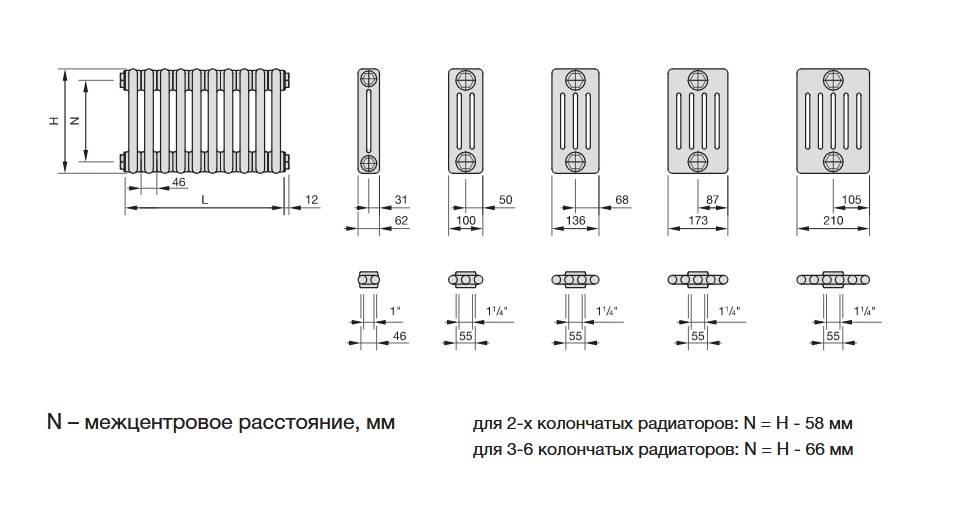 Размеры алюминиевых радиаторов отопления, секций и труб