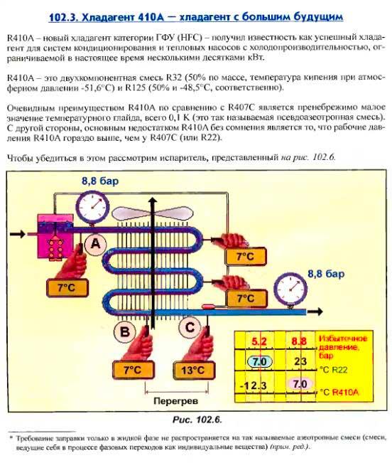 Хладагент r410a: описание и свойства