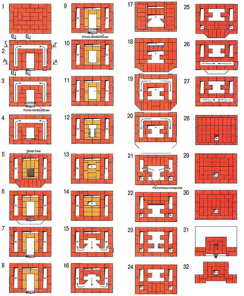 Колпаковая печь кузнецова своими руками: ее особенности, использование чертежей и порядовки