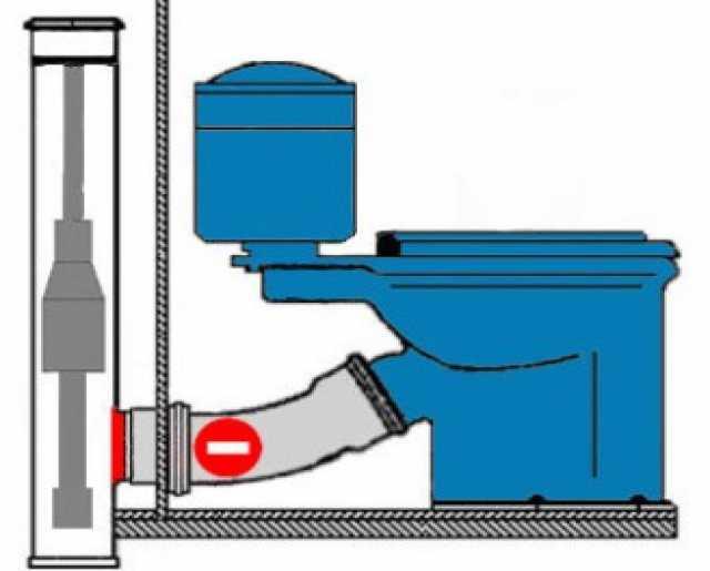 Как помешать коллекторам установить канализационную заглушку в жилье должника?