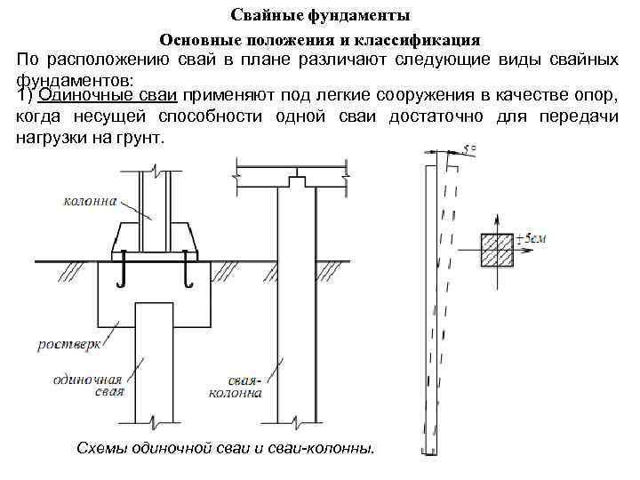 Погружение свай: различные методы, схемы и способы монтажа