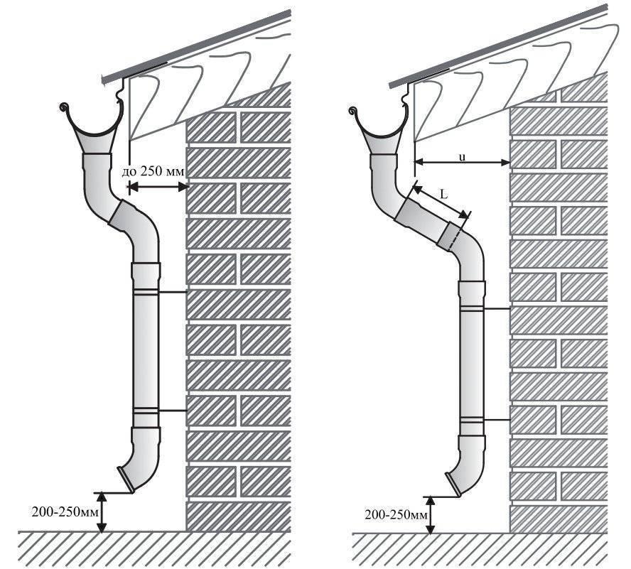 Инструкция: монтаж водосточной системы и крепление водостоков