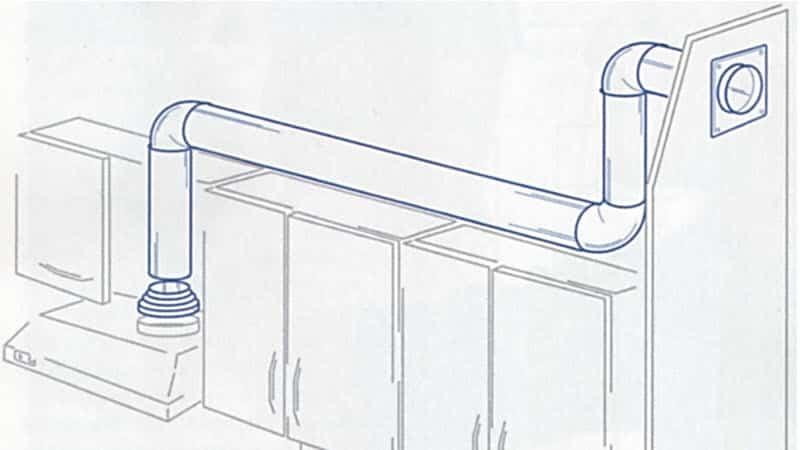 Как устроить вытяжку с подключением к вентиляции на своей кухне