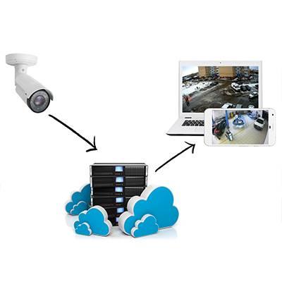 4 простых способа создания видеонаблюдения через интернет, правильная настройка камер и роутера