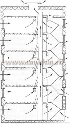 Как была реализована схема вентиляции хрущёвки