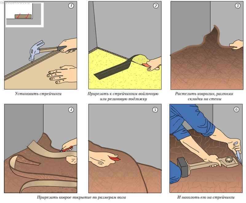 Особенности укладки линолеума своими руками: пошаговая инструкция с фото и видео