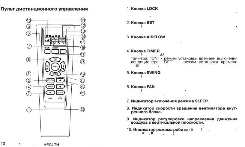 Кондиционеры и сплит-системы delfa: отзывы, инструкции к пульту управления
