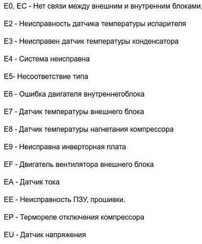 Причины и устранение ошибок в мультиварках, коды ошибок e01-e05
