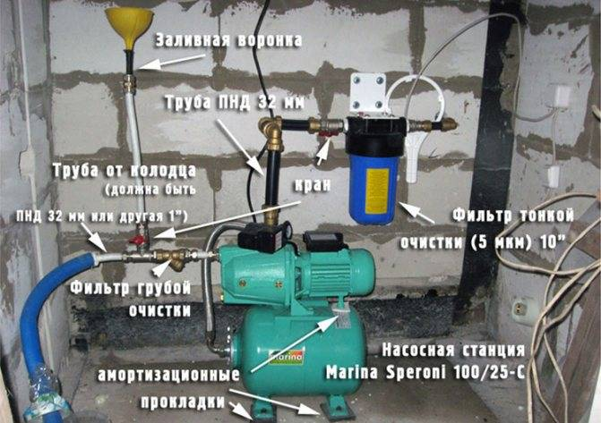 Насос подкачки воды для дома – повысительный для водопровода