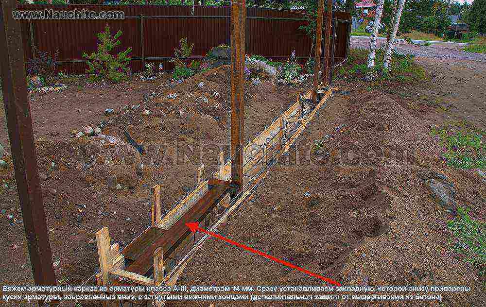 Закладные в кирпичных столбах для ворот: как выбрать и установить?