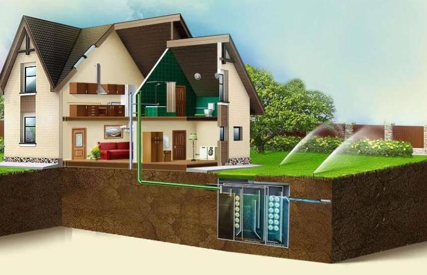 Автономная канализация в частном доме – виды, какую выбрать и самостоятельно произвести монтаж