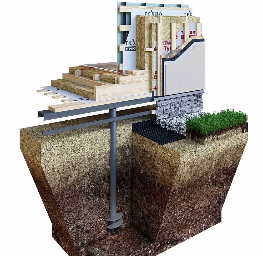 Цокольный этаж своими руками - технология и инструкция по постройке.