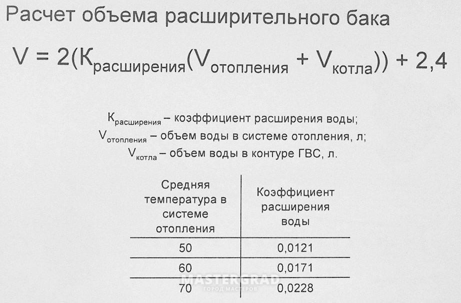 Расчет теплоносителя для систем отопления онлайн калькулятор