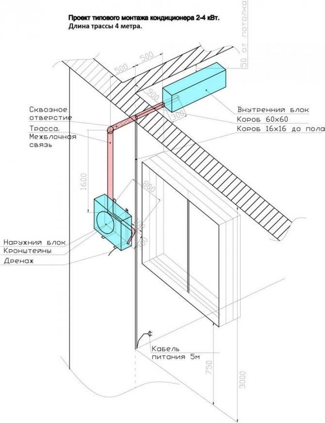 7 важных особенностей установки кондиционера в 2 этапа