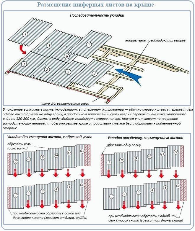Как произвести расчет кровельного покрытия, обрешетки и стропил для односкатной крыши с помощью онлайн калькулятора