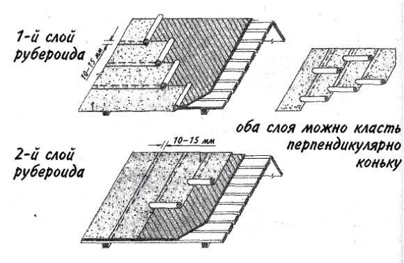 Что такое рубероид и его отличия от других материалов
