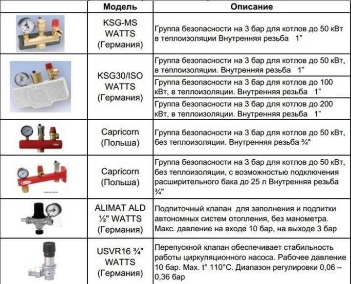 Система учета тепловой энергии, система учета горячей воды, системы учета холодной воды - гк интерфейс