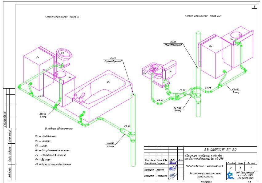 Проектирование водоснабжения многоквартирного дома: горячий, холодный водопровод, нормы и правила