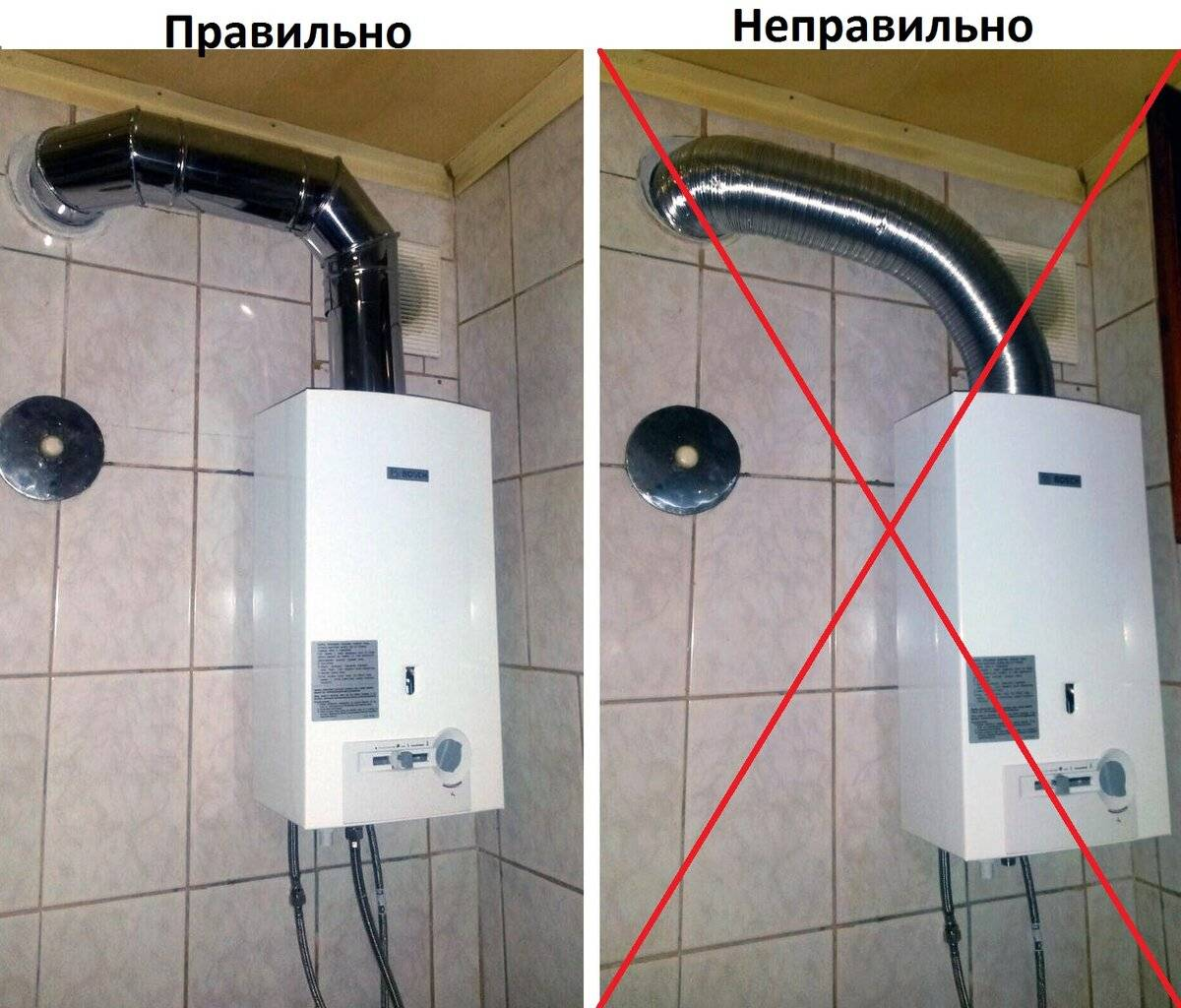 Дымоход для газовой колонки: монтаж в квартире и частном доме