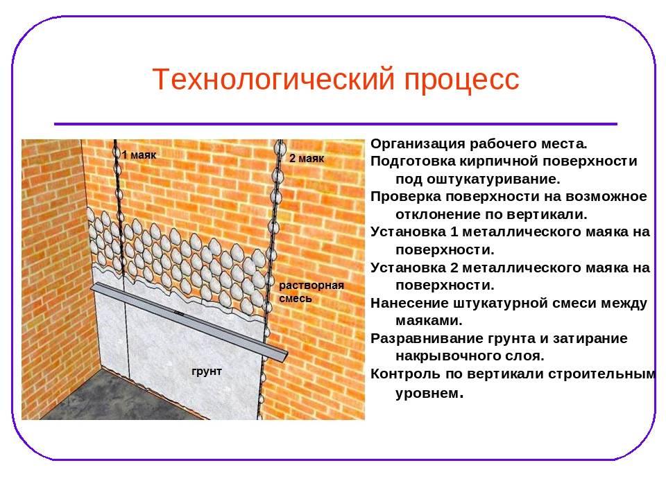 Капитальный ремонт фасада многоквартирного дома, что в него входит, кто и как выполняет