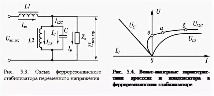Феррорезонансные стабилизаторы: конструкция и использование