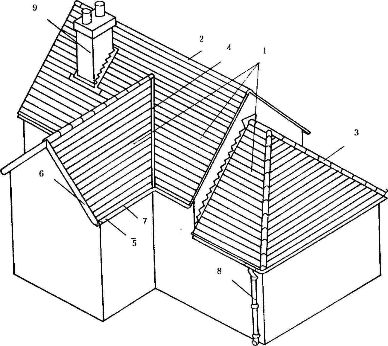 Многощипцовая крыша (57 фото): щипцовая конструкция своими руками, схема многощипцовых конструкций частных домов, устройство кровли - чертеж и проект